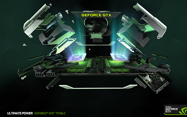 GeForce GTX TITAN Z (Vue en éclaté)