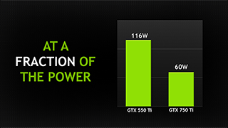 GeForce GTX 750 Class GPUs are twice as efficient as the GeForce GTX 550 Ti.