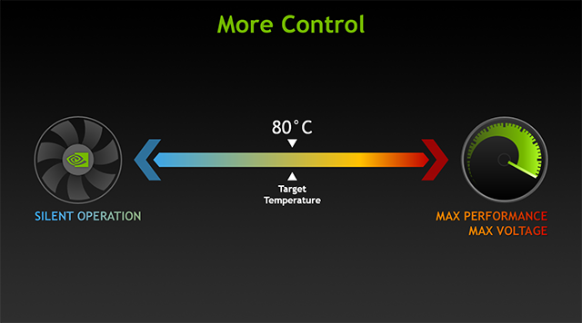 Users can manually change the Temperature Target, limiting or maximizing performance