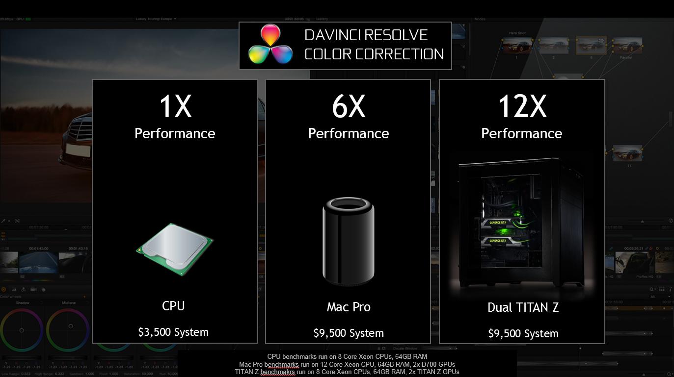 Introducing GeForce GTX TITAN Z: Ultimate Power | GeForce