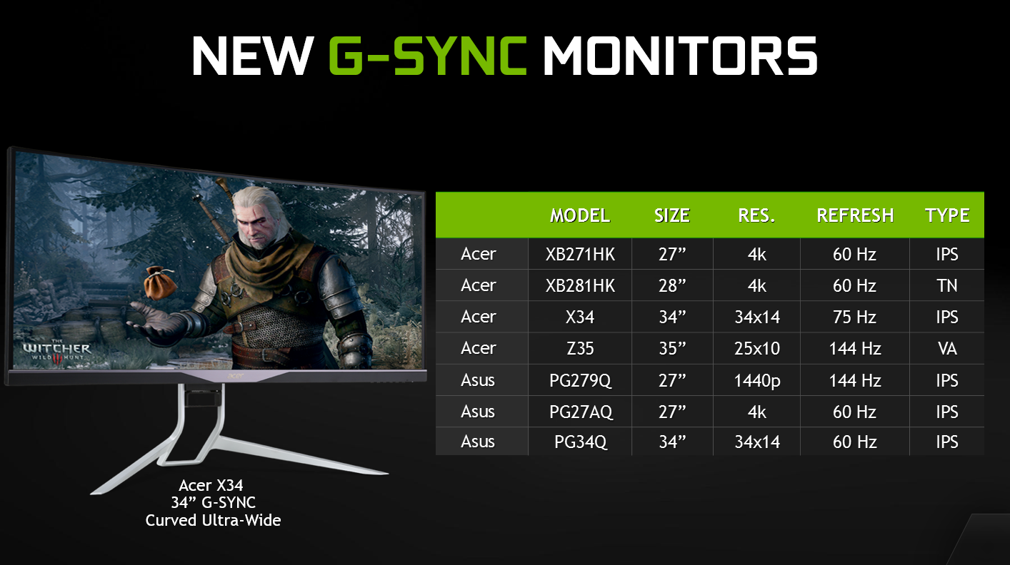 G-SYNC Gets Even Better With New Features, New Monitors ...