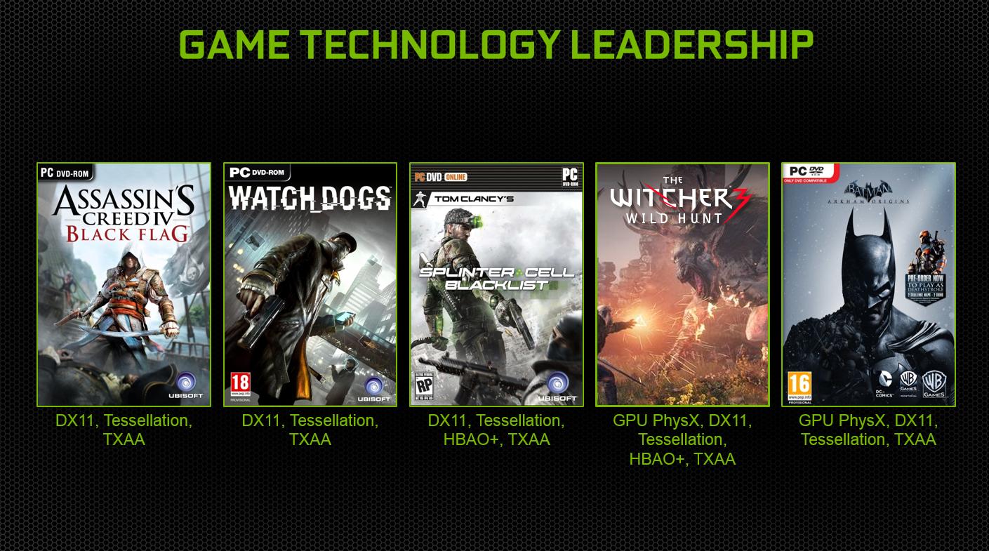 advanced game technology