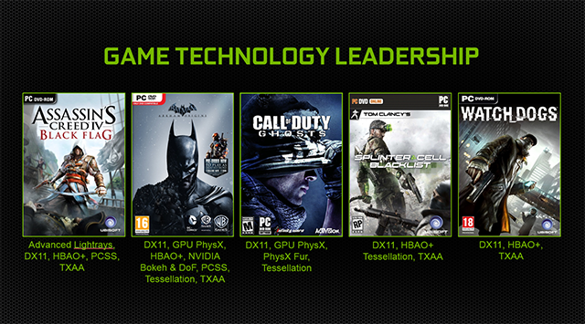 NVIDIA GeForce GTX Game Technology Leadership