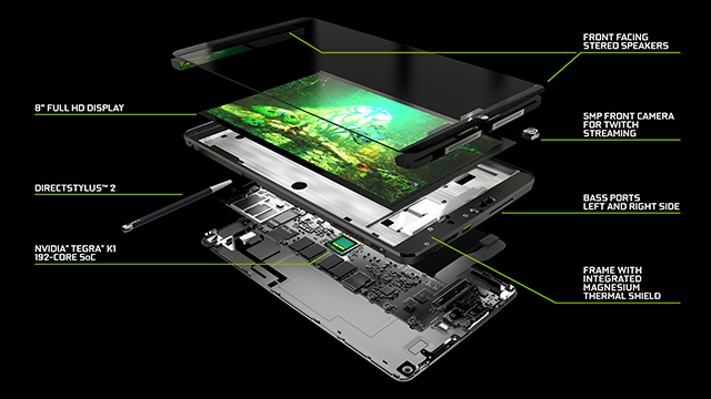 SHIELD Tablet - Exploded view