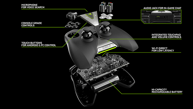 SHIELD Tablet - SHIELD wireless controller exploded view