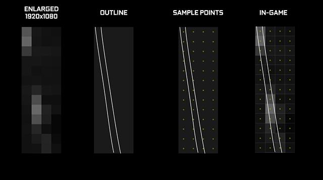 how to make a custom resolution nvidia