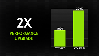 GeForce GTX 750 Class GPUs increase performance by 2x in comparison to the GeForce GTX 550 Ti.