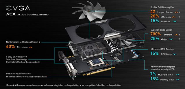EVGA ACX Cooler Diagram
