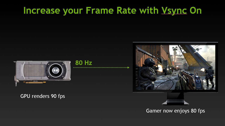 Introducing The GeForce GTX 780   GeForce