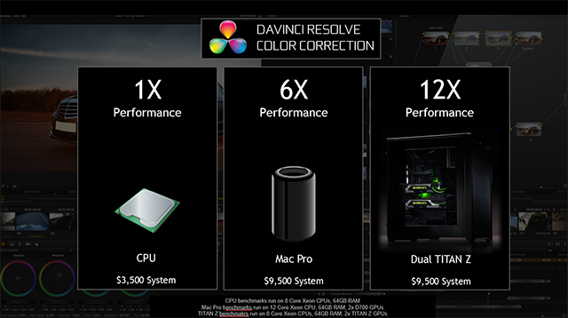 GeForce GTX TITAN Z - 使用 GeForce GTX TITAN Z 來執行 Davinci Resolve 軟體,速度快了 12 倍。