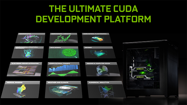 GeForce GTX TITAN Z – 終極的 CUDA 開發平台