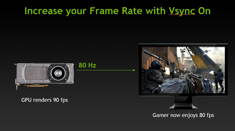 Introducing The Geforce Gtx 760 A Mid Range Gpu With High End Ti Display Overclocking