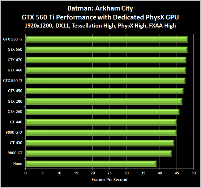 Batman  Arkham City   PC Game Optimisation Guides GeForce yEFaX7KZ
