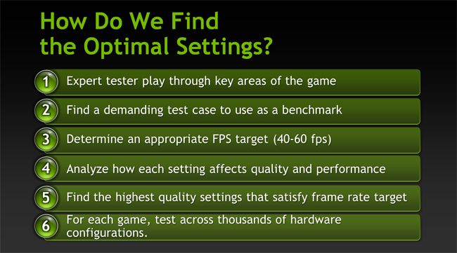 How Do We Determine Optimal Playable Settings?