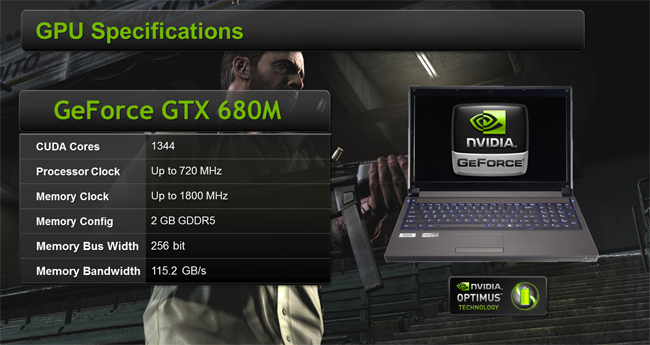 GeForce GTX 680m specifications