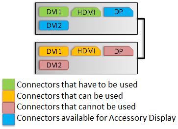 GTX680-ConnectorDiagram-2WaySLI-2DSurround-AltOption1