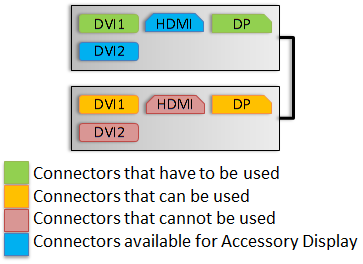 GTX680-ConnectorDiagram-2WaySLI-2DSurround-AltOption2.png