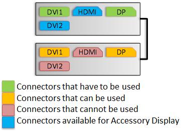 GTX680-ConnectorDiagram-2WaySLI-2DSurround-AltOption2