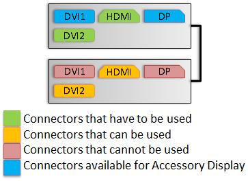 GTX680-ConnectorDiagram-2WaySLI-2DSurround-AltOption3