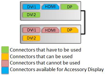 GTX680-ConnectorDiagram-2WaySLI-2DSurround-AltOption4