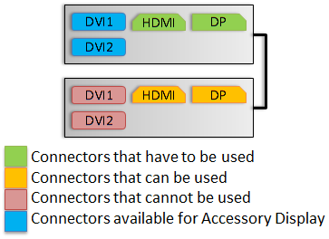 GTX680-ConnectorDiagram-2WaySLI-2DSurround-AltOption5