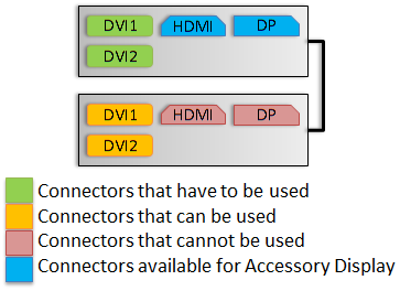 GTX680-ConnectorDiagram-2WaySLI-2DSurround-RecommendedOption.png