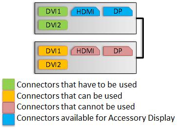 GTX680-ConnectorDiagram-2WaySLI-2DSurround-RecommendedOption
