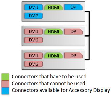GTX680-ConnectorDiagram-3WaySLI-2DSurround-AltOption1