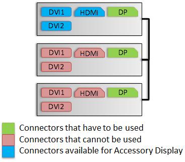 GTX680-ConnectorDiagram-3WaySLI-3DVisionSurround-AltOption1