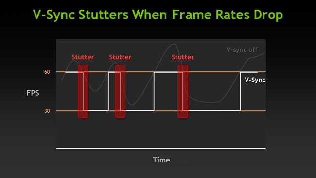 what exactly does  u0026quot smooth frame rate u0026quot  do
