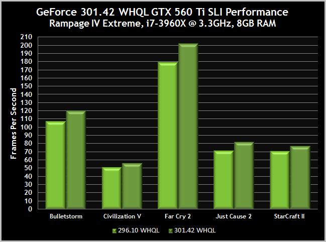 دانلود درايور کارت گرافيک NVIDIA GeForce  آخرین آپدیت کارت گرافیک Nvidia Geforce Series