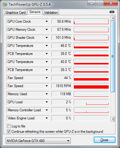 GPU temps are nice and low, but we're only on the Desktop